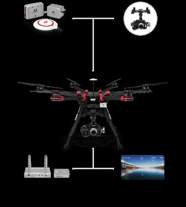 Spreading Wings S900
